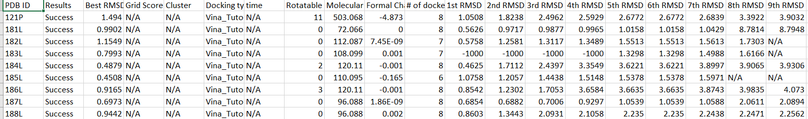 AutoDock Vina Results CSV.PNG