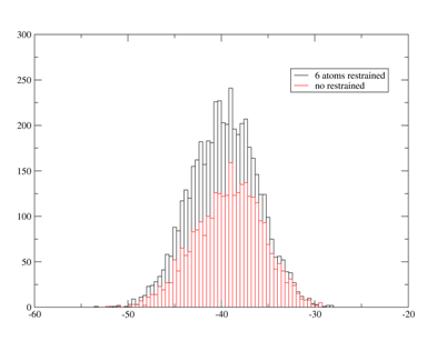 Ex xmgrace standard histogram.png